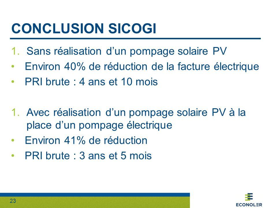 Conclusion sicogi Sans réalisation d'un pompage solaire PV