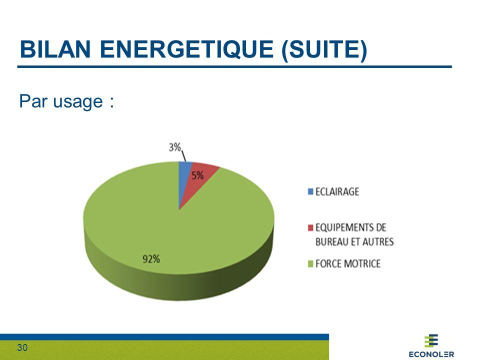 Bilan energetique (suite)