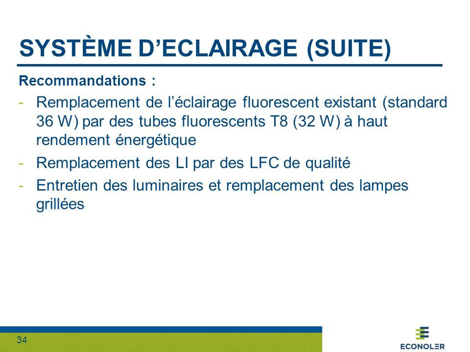 Système d'eclairage (suite)