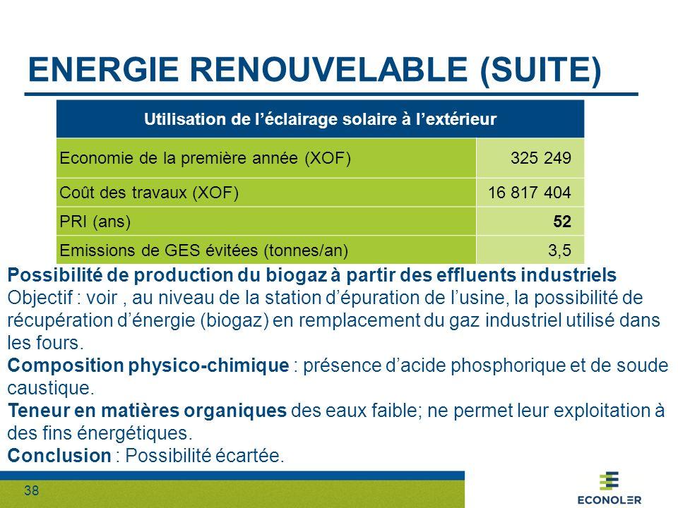 Energie renouvelable (suite)