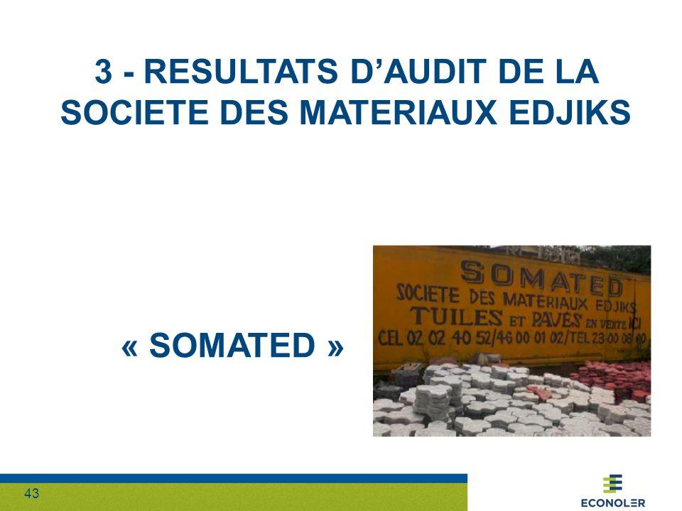 3 - RESULTATS D'AUDIT DE LA SOCIETE DES MATERIAUX EDJIKS « SOMATED »