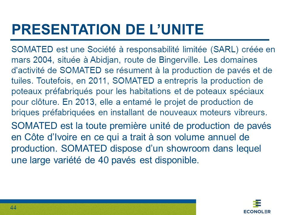 Presentation DE l'uNITE