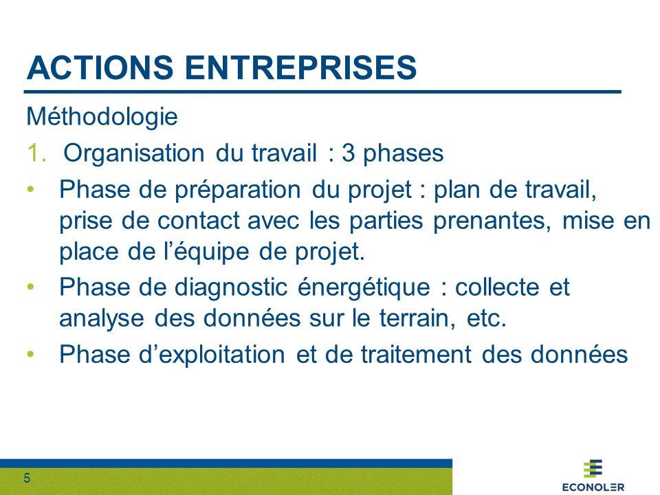 Actions entreprises Méthodologie Organisation du travail : 3 phases
