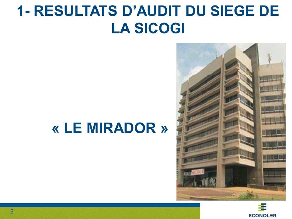 1- RESULTATS D'AUDIT DU SIEGE DE LA SICOGI « LE MIRADOR »