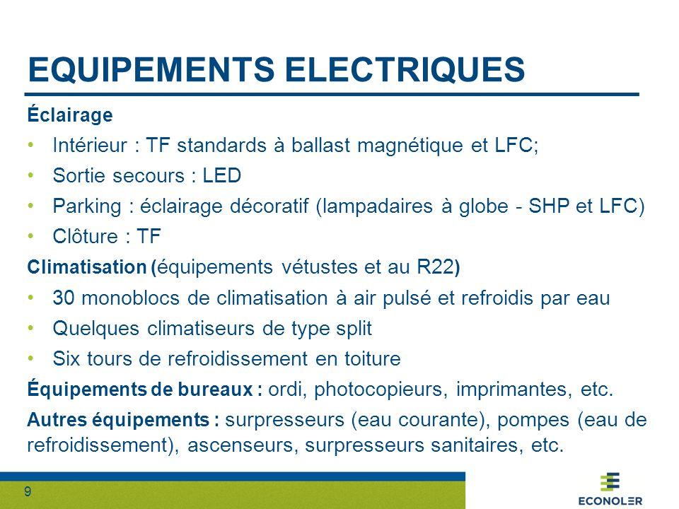 Equipements electriques