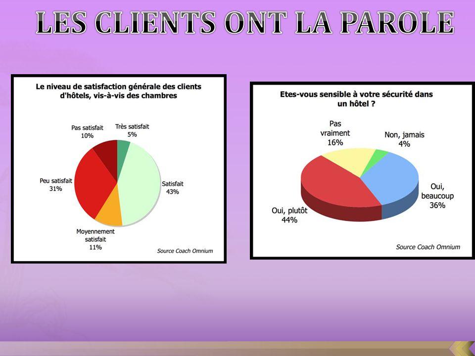 LES CLIENTS ONT LA PAROLE