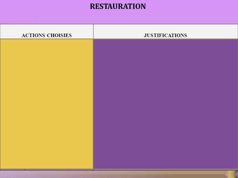 RESTAURATION ACTIONS CHOISIES JUSTIFICATIONS