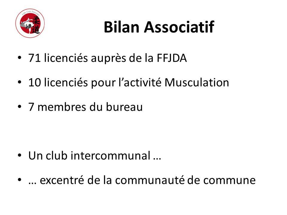 Bilan Associatif 71 licenciés auprès de la FFJDA