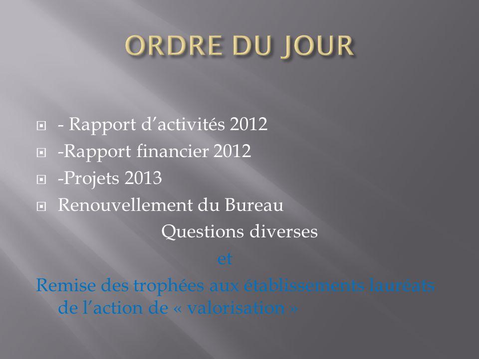 ORDRE DU JOUR - Rapport d'activités 2012 -Rapport financier 2012
