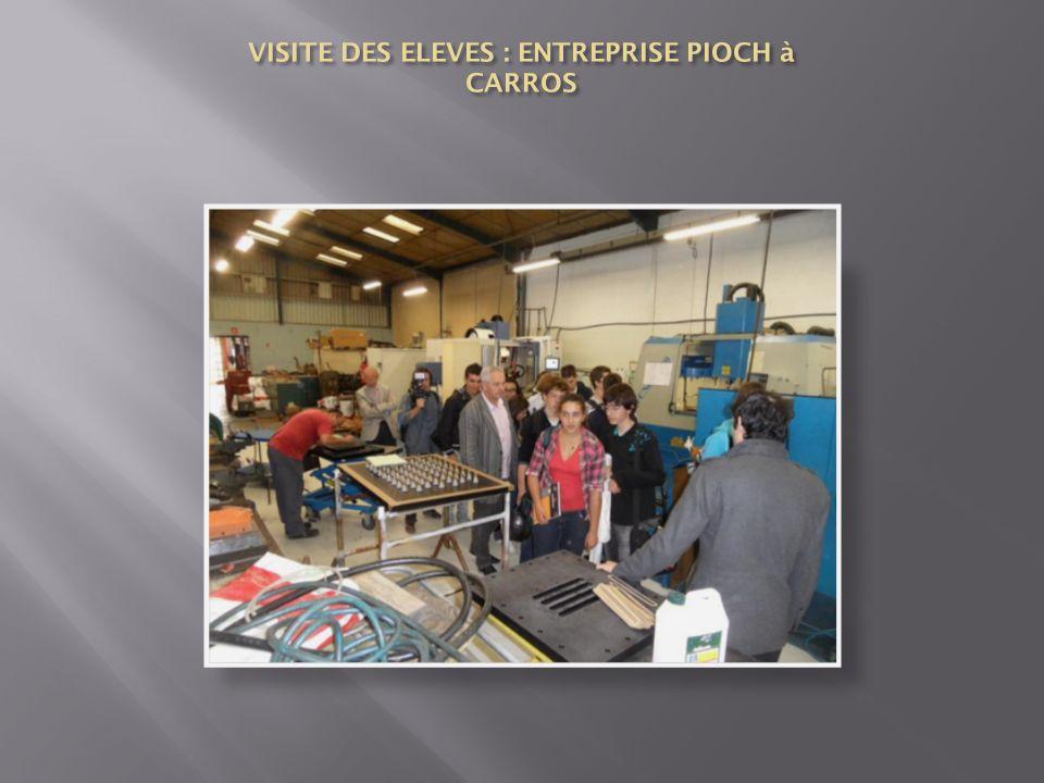 VISITE DES ELEVES : ENTREPRISE PIOCH à CARROS