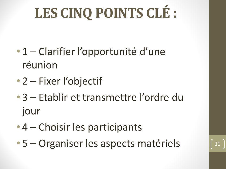 LES CINQ POINTS CLÉ : 1 – Clarifier l'opportunité d'une réunion