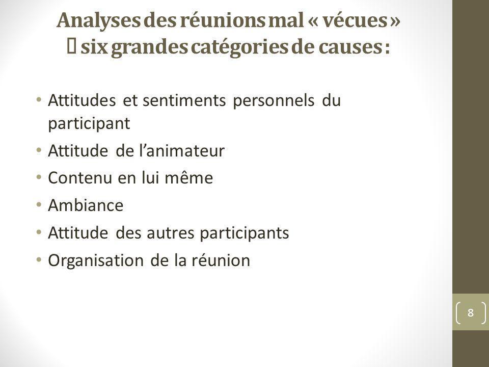 Analyses des réunions mal « vécues » è six grandes catégories de causes :