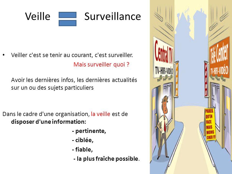 Veille Surveillance Veiller c est se tenir au courant, c est surveiller.