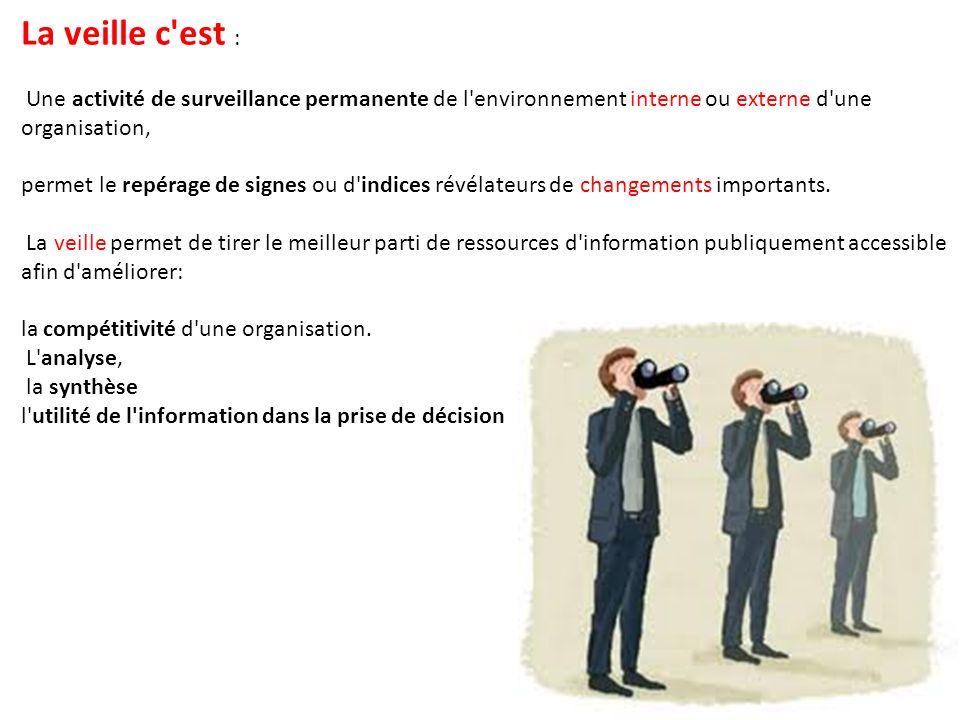 La veille c est : Une activité de surveillance permanente de l environnement interne ou externe d une organisation,