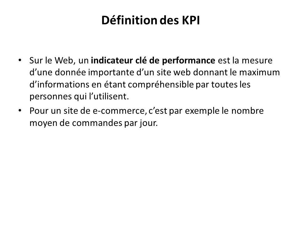 Définition des KPI