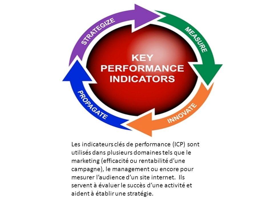 Les indicateurs clés de performance (ICP) sont utilisés dans plusieurs domaines tels que le marketing (efficacité ou rentabilité d'une campagne), le management ou encore pour mesurer l'audience d'un site internet. Ils servent à évaluer le succès d'une activité et aident à établir une stratégie.