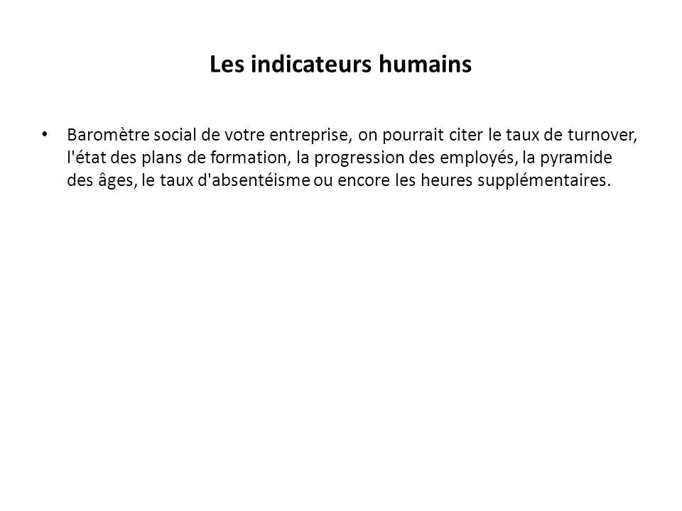 Les indicateurs humains