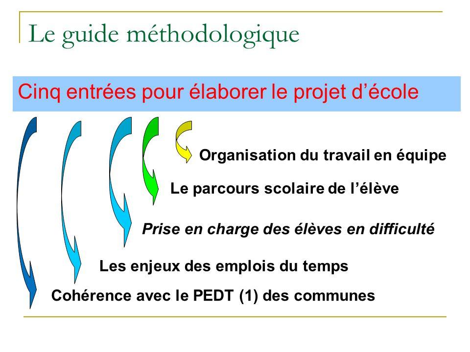 Le guide méthodologique