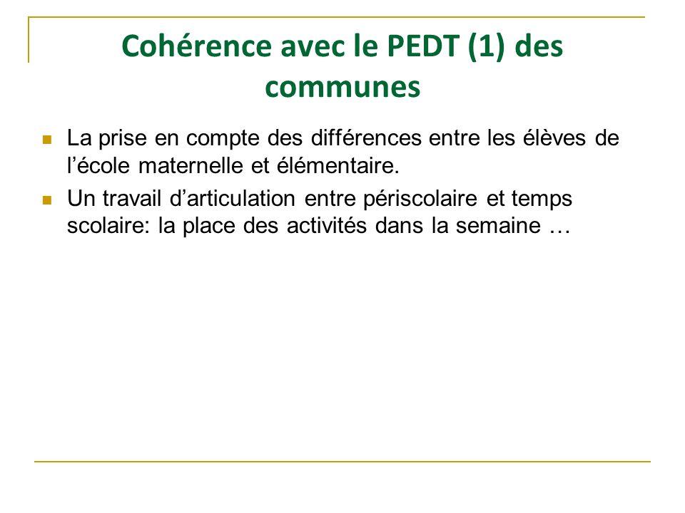 Cohérence avec le PEDT (1) des communes