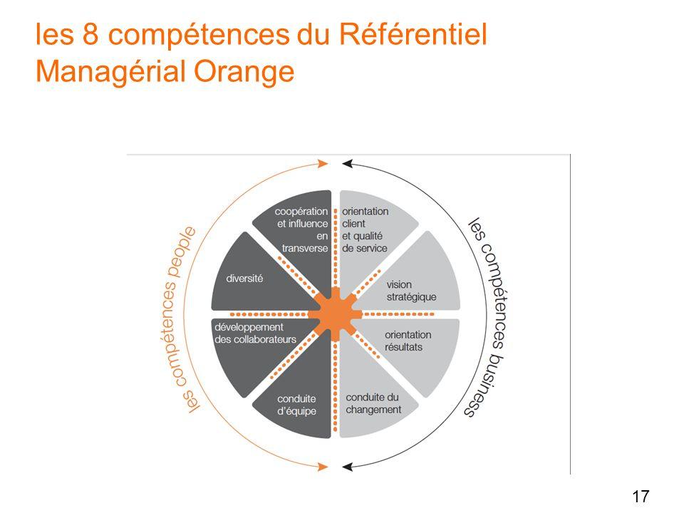 les 8 compétences du Référentiel Managérial Orange