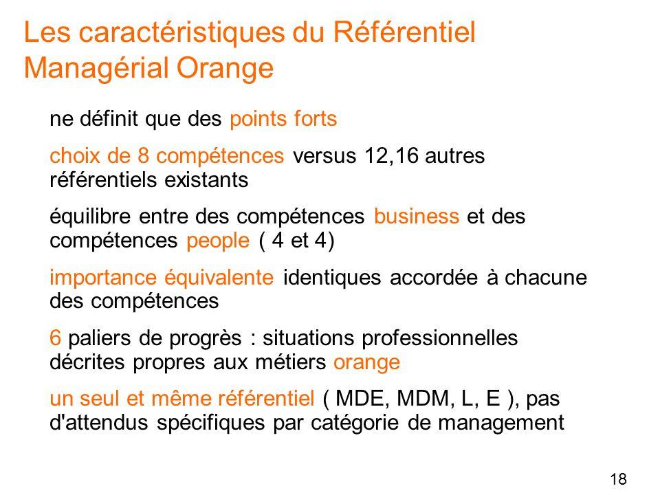 Les caractéristiques du Référentiel Managérial Orange