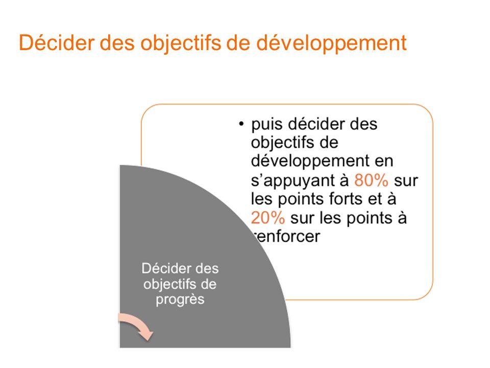 Décider des objectifs de développement
