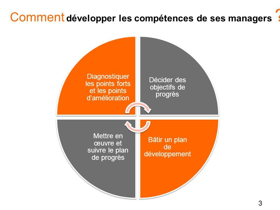 Comment développer les compétences de ses managers