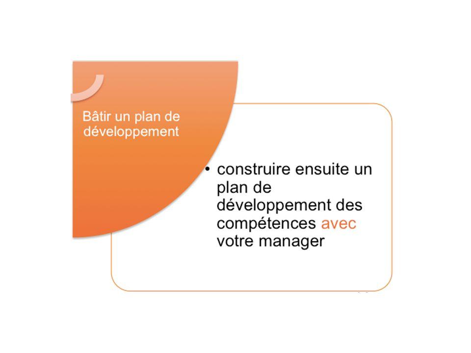 Heliofelis pour France Télécom