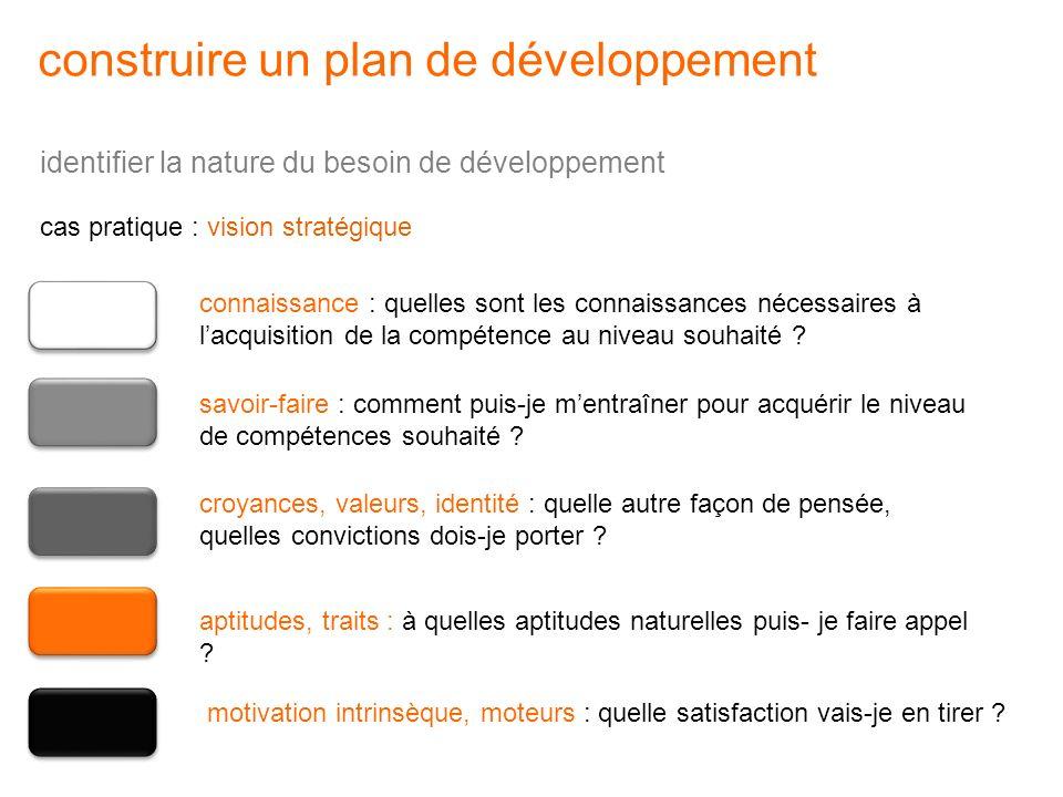 construire un plan de développement