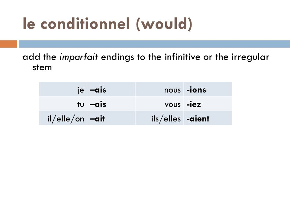 le conditionnel (would)