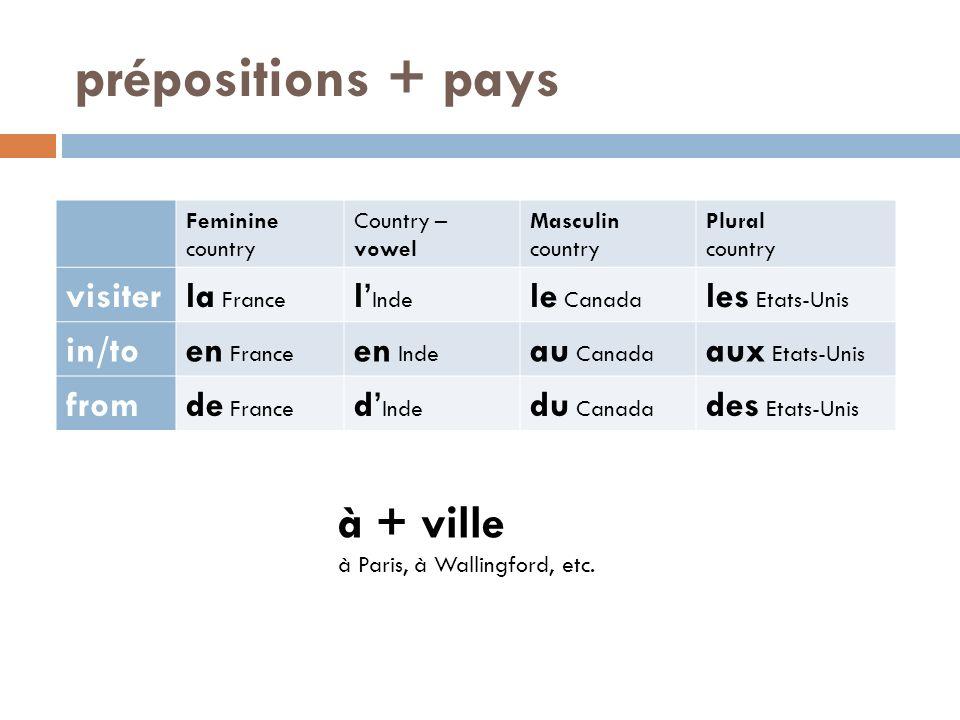 prépositions + pays à + ville visiter la France l'Inde le Canada