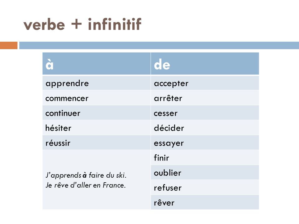 verbe + infinitif à de apprendre accepter commencer arrêter continuer