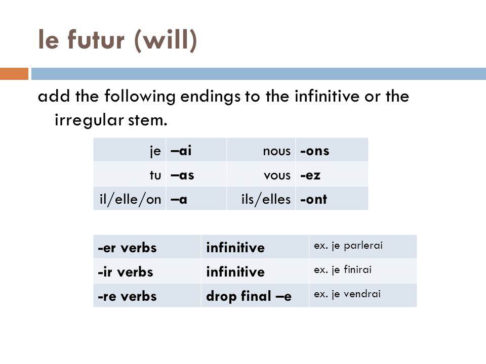le futur (will) add the following endings to the infinitive or the irregular stem. je. –ai. nous.