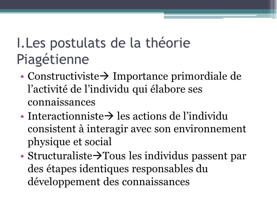 I.Les postulats de la théorie Piagétienne