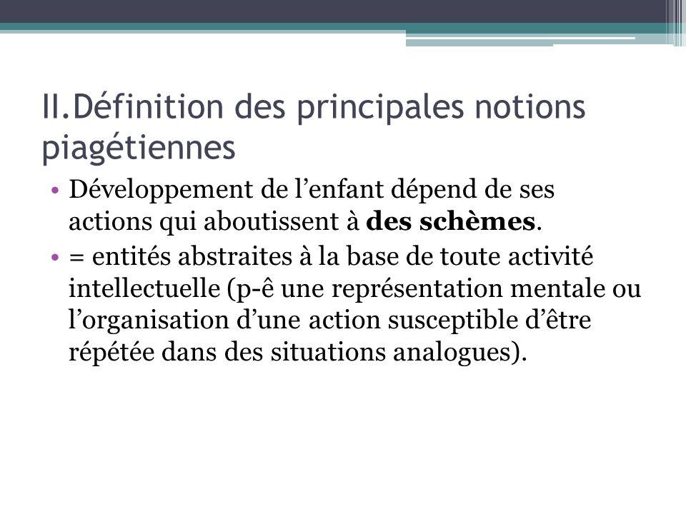 II.Définition des principales notions piagétiennes
