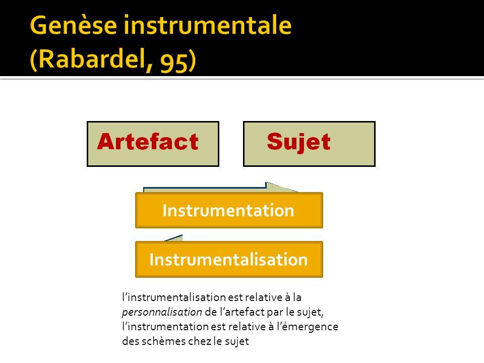 Genèse instrumentale (Rabardel, 95)
