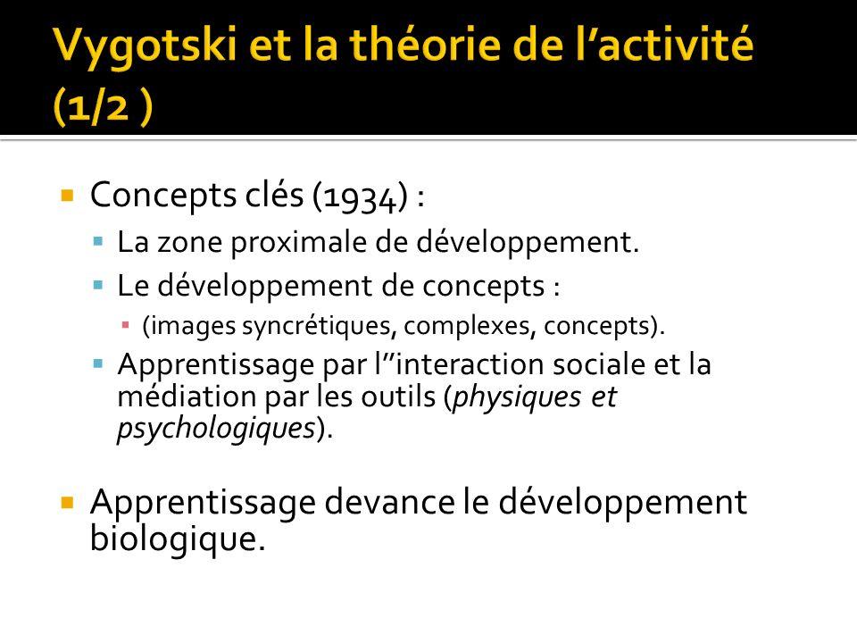 Vygotski et la théorie de l'activité (1/2 )