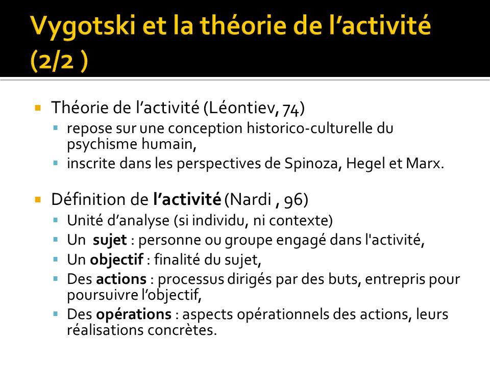 Vygotski et la théorie de l'activité (2/2 )
