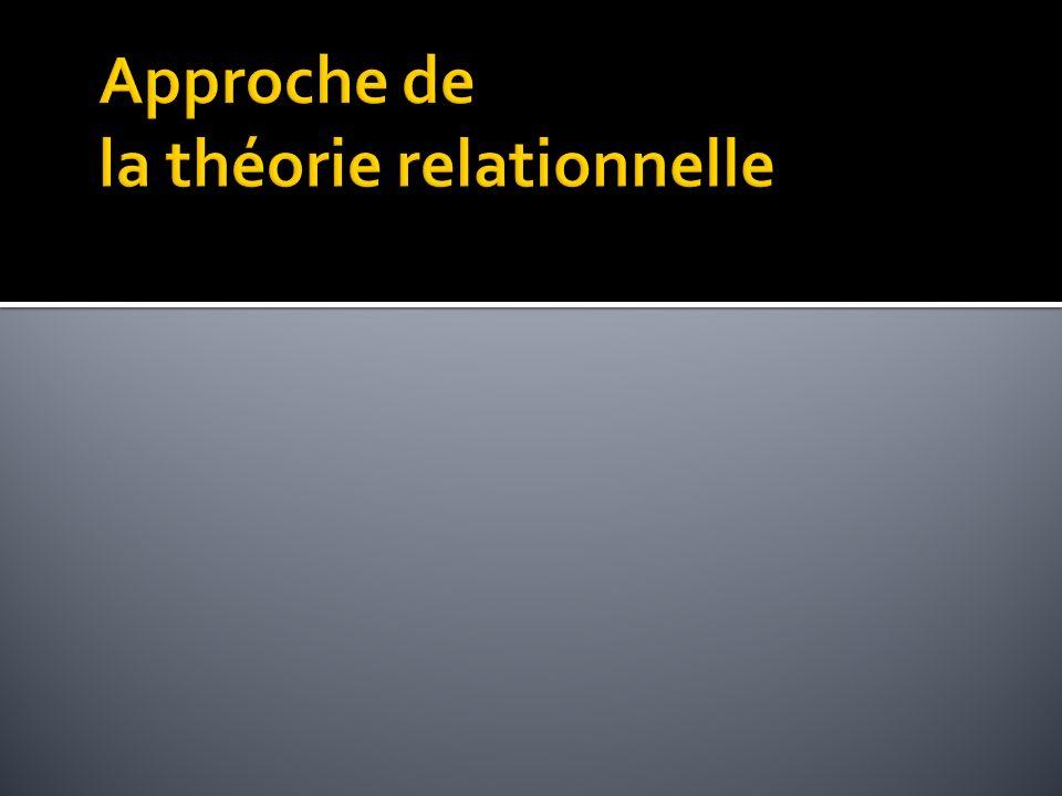 Approche de la théorie relationnelle