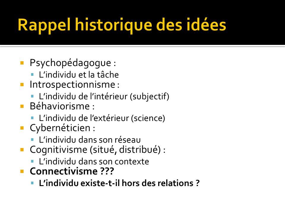 Rappel historique des idées
