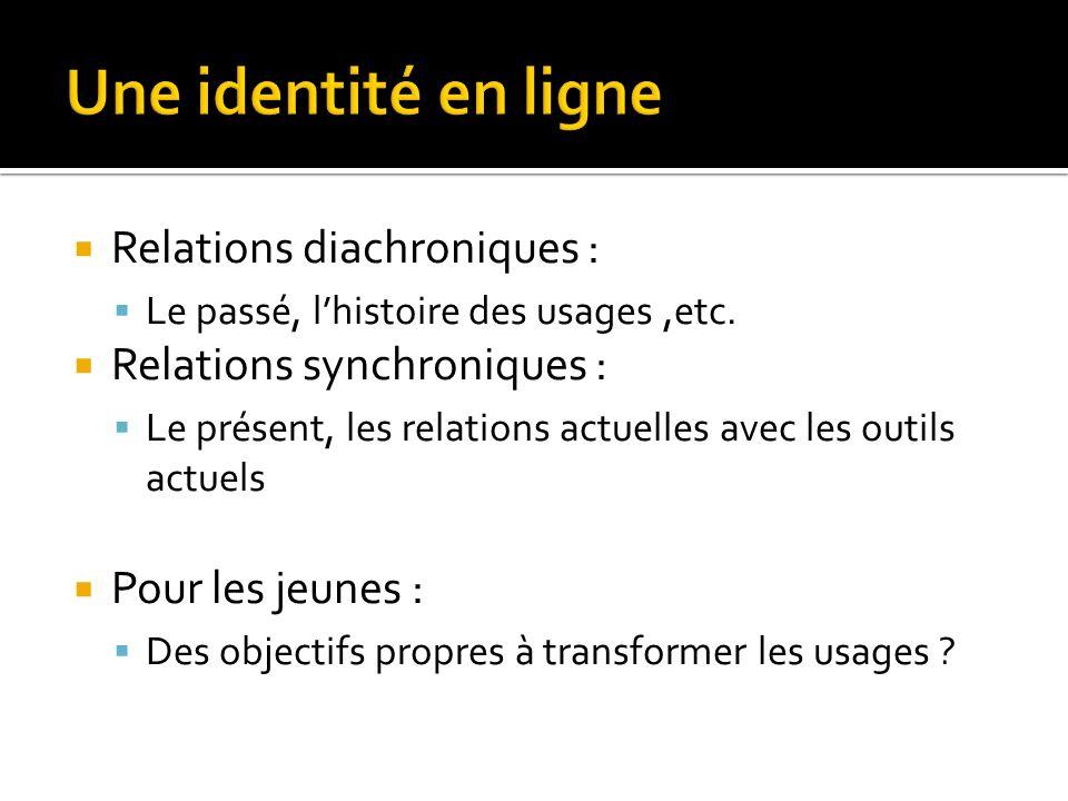 Une identité en ligne Relations diachroniques :