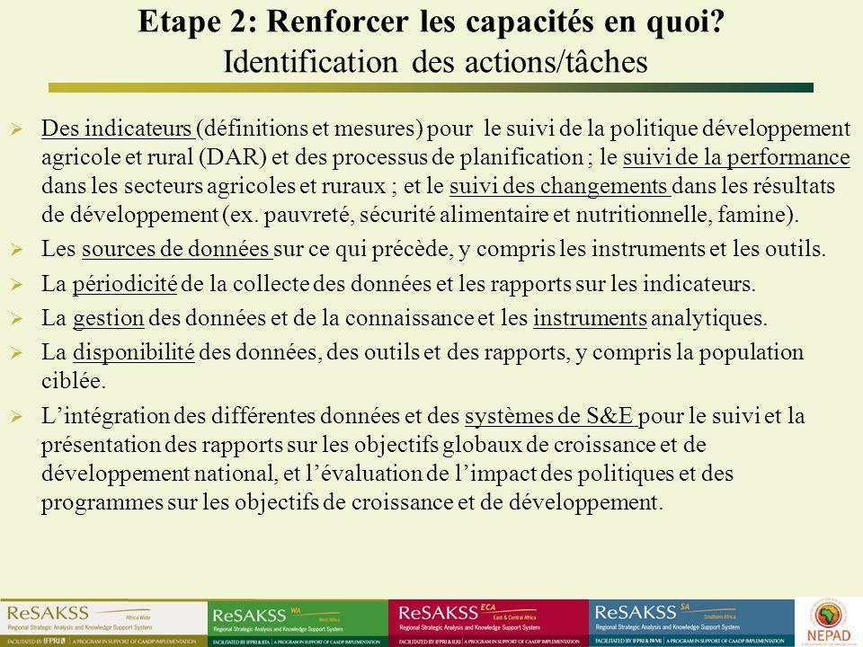 Etape 2: Renforcer les capacités en quoi