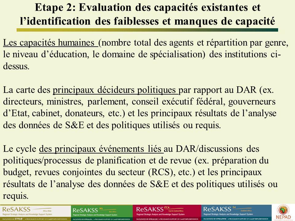 Etape 2: Evaluation des capacités existantes et l'identification des faiblesses et manques de capacité