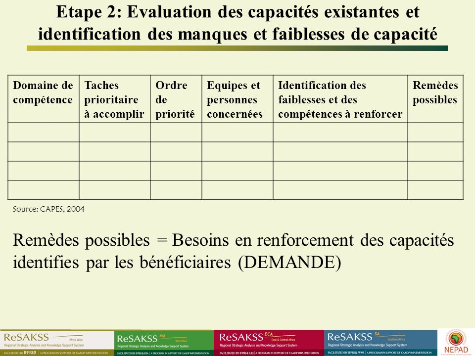 Etape 2: Evaluation des capacités existantes et identification des manques et faiblesses de capacité