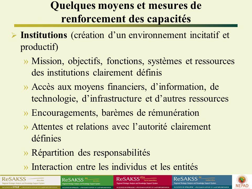 Quelques moyens et mesures de renforcement des capacités