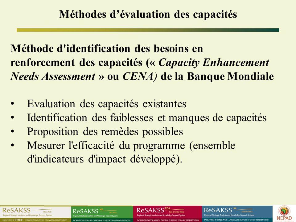 Méthodes d'évaluation des capacités