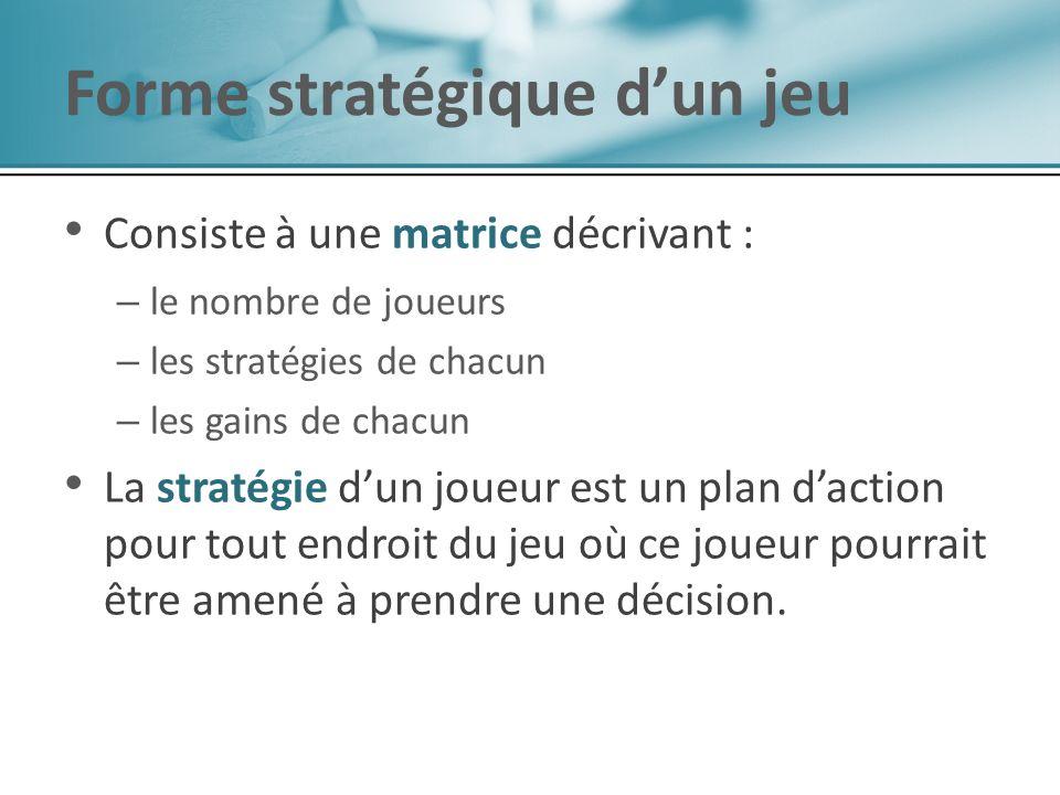 Forme stratégique d'un jeu