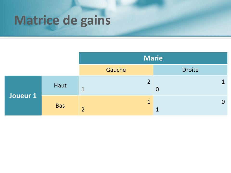 Matrice de gains Marie Joueur 1 Marie Joueur 1 Gauche Droite Haut 2 1