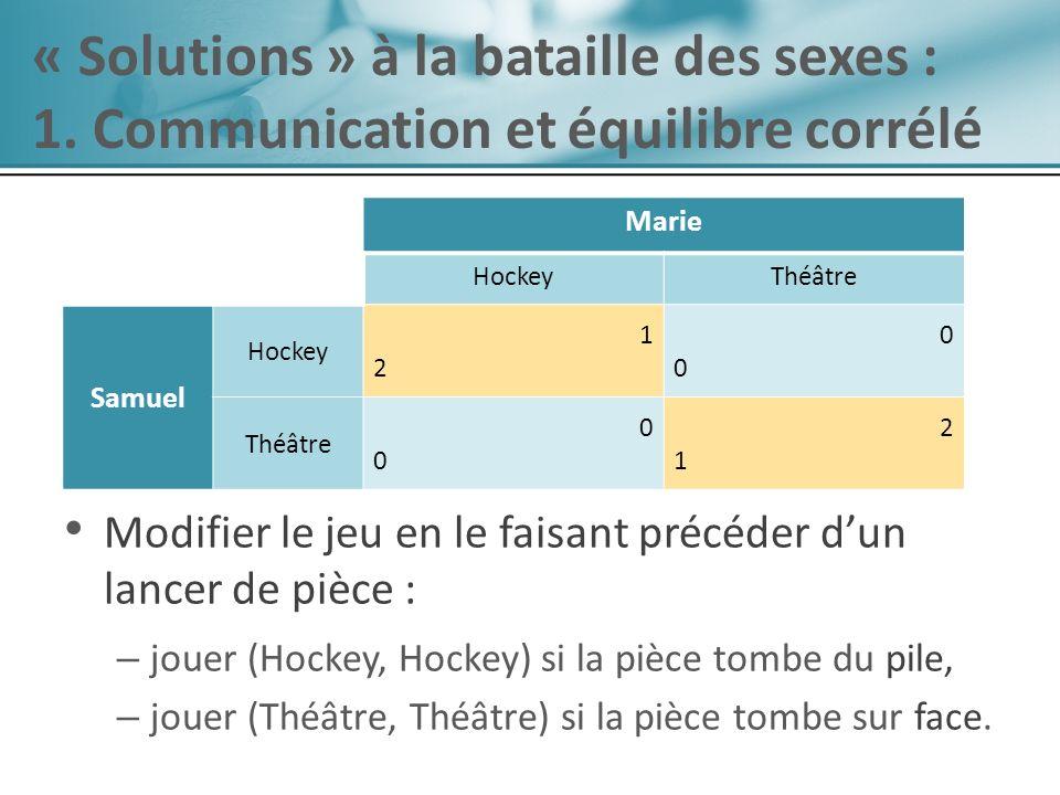 « Solutions » à la bataille des sexes : 1