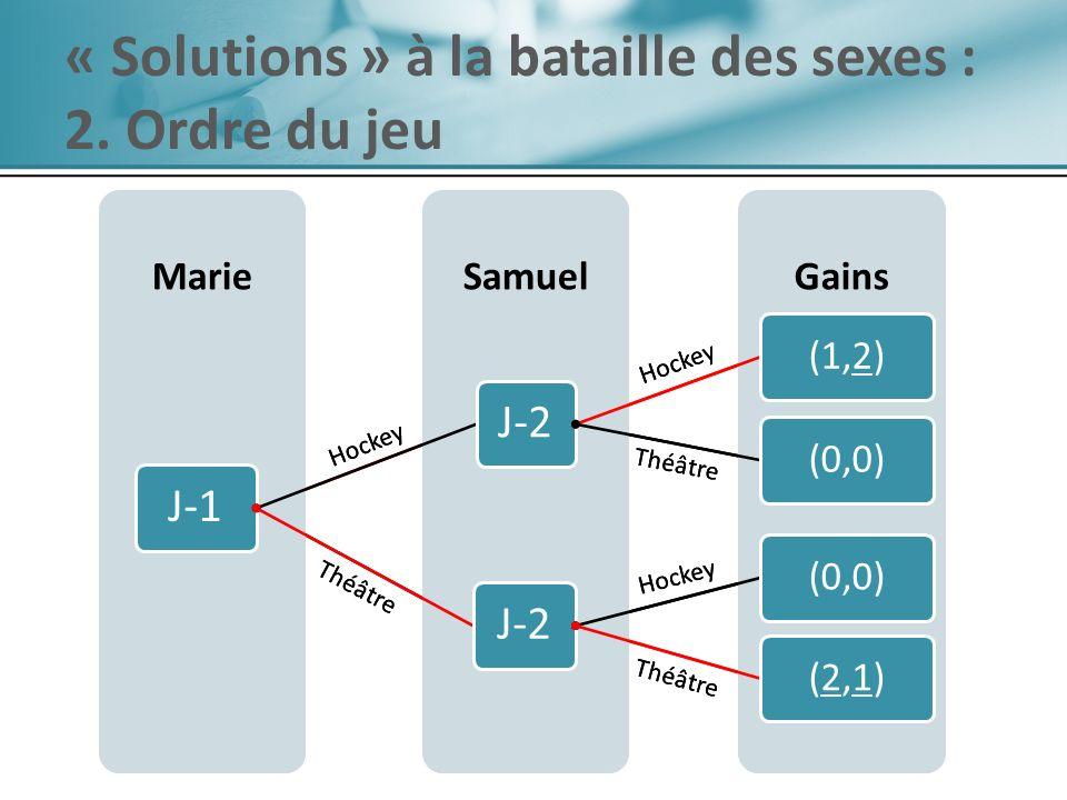 « Solutions » à la bataille des sexes : 2. Ordre du jeu